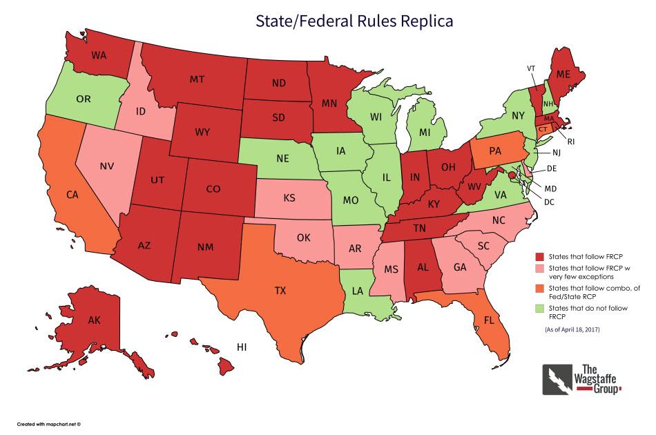 State Federal Rules Replica