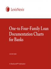 One-to-Four-Family Loan Documentation Charts for Banks cover